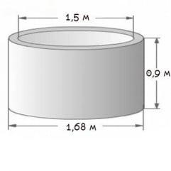 кольцо жби 1.5 метра